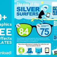 10 Top HUD + Infographics Free After Effects Templates