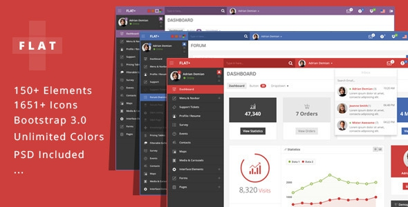 Flat plus v1 2 3 web app admin panel template free for Jquery admin panel template free download