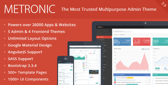 metronic v4 1 0 responsive admin dashboard template free download free after effects. Black Bedroom Furniture Sets. Home Design Ideas