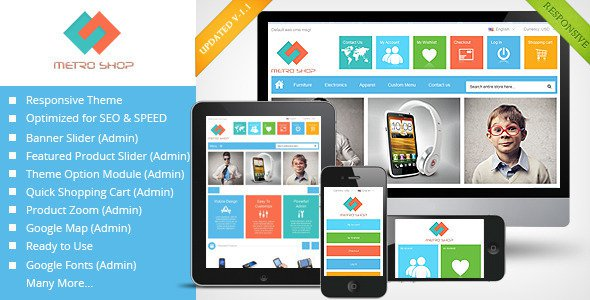 Magento & Opencart Archives - Free After Effects Template ...