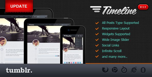 Blog Themes Archives - Free After Effects Template