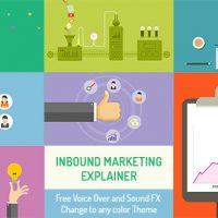Inbound Marketing Explainer – Free VIP Template