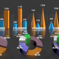 VIDEOHIVE 3D CHARTS V.2 FREE AFTER EFFECTS TEMPLATE