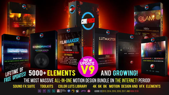 Luts Archives - Free After Effects Template - Videohive projects