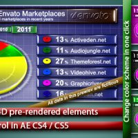 VIDEOHIVE PIE CHART 3D FREE DOWNLOAD