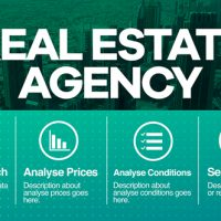 VIDEOHIVE REAL ESTATE AGENCY
