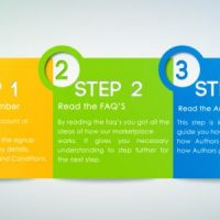 VIDEOHIVE BUSINESS STEPS PRESENTATION